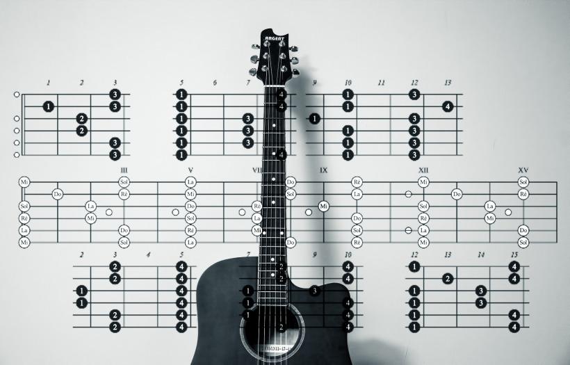 guitar-chords-2199554_1920